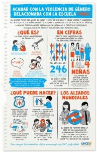 SPANISH_infografico_violencia_genero
